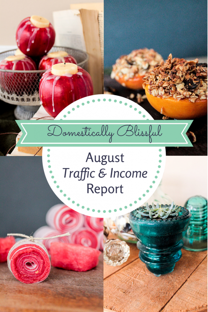 August Traffic & Income Report for Domestically Blissful