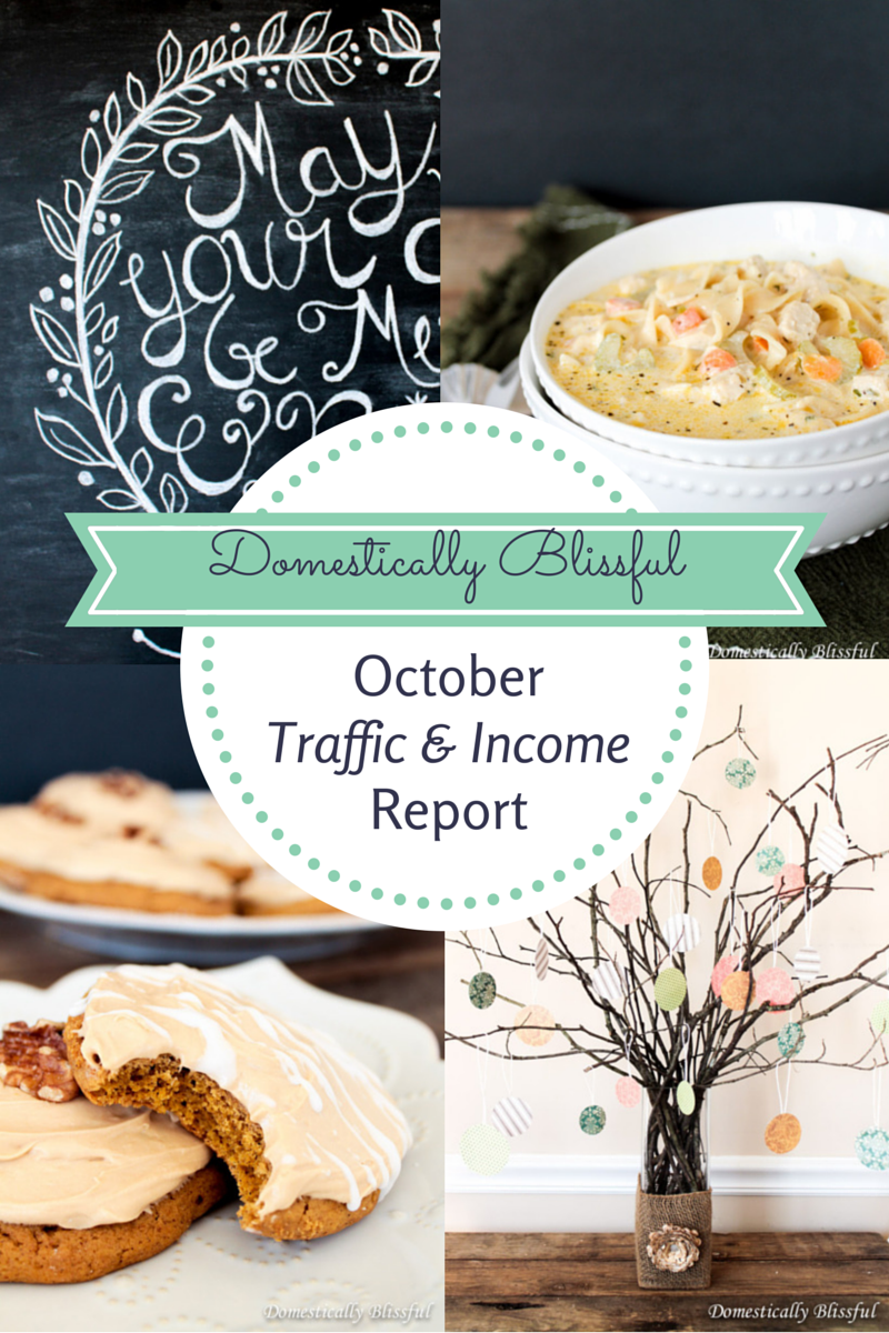 October Traffic and Income Report